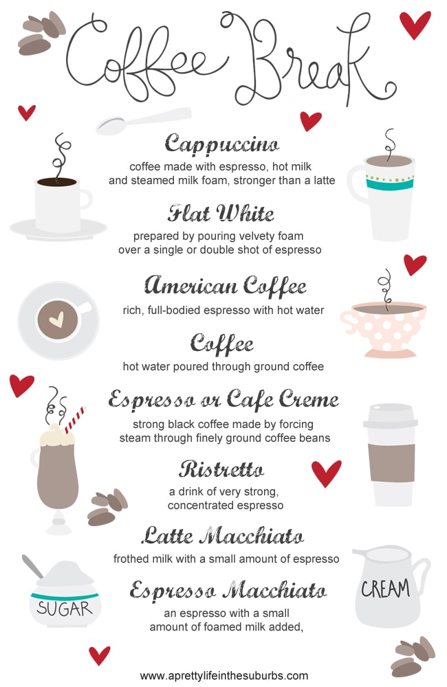 Free Printable:  Coffee Definitions Infographic